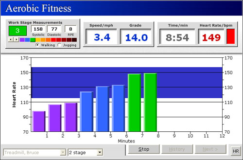 MicroFit Aerobic Test Screen